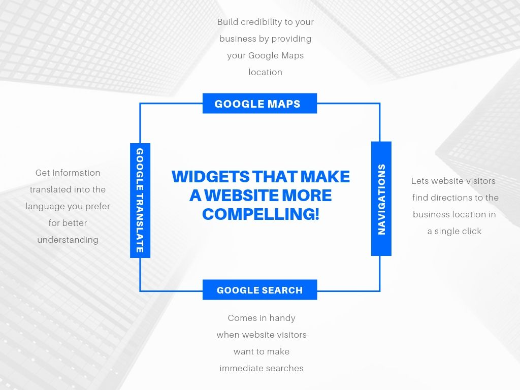 widgets that make a website more compelling!