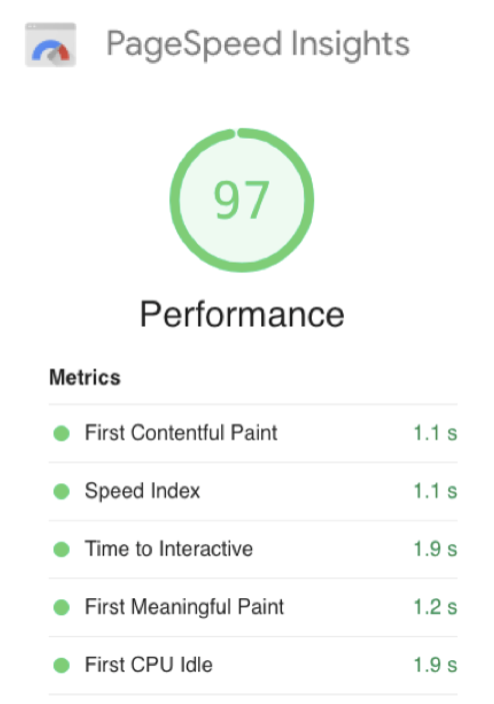 Significance of Google Page Speed Insights score