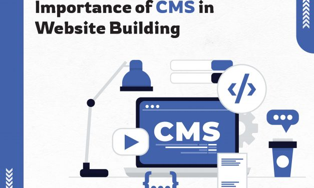 Importance of CMS in website building
